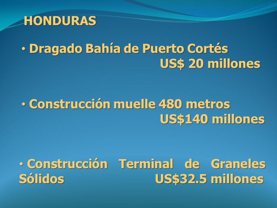 HONDURAS Construcción muelle 480 metros US$140 millones Construcción muelle 480 metros US$140 millones Construcción Terminal de Graneles Sólidos US$32