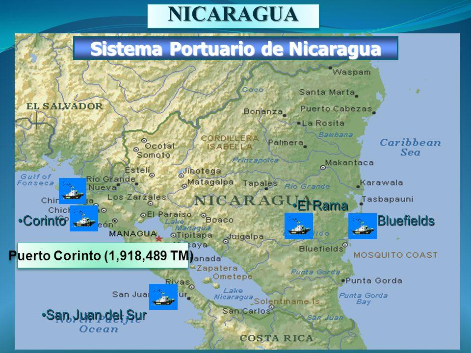 CorintoCorinto Puerto SandinoPuerto Sandino San Juan del SurSan Juan del Sur El RamaEl Rama Bluefields Puerto Corinto (1,918,489 TM) Sistema Portuario