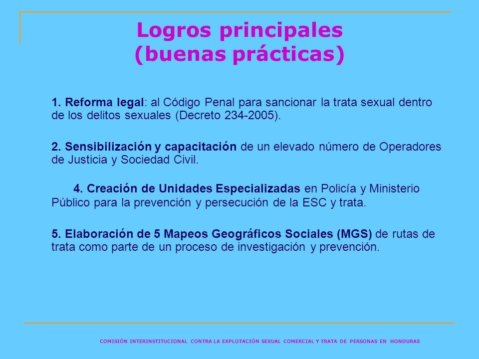 Logros principales (buenas prácticas) 1. Reforma legal: al Código Penal para sancionar la trata sexual dentro de los delitos sexuales (Decreto 234-200