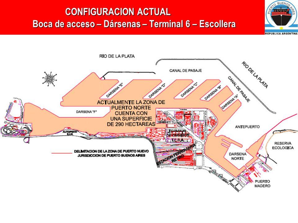 CONFIGURACION ACTUAL Boca de acceso – Dársenas – Terminal 6 – Escollera CONFIGURACION ACTUAL Boca de acceso – Dársenas – Terminal 6 – Escollera