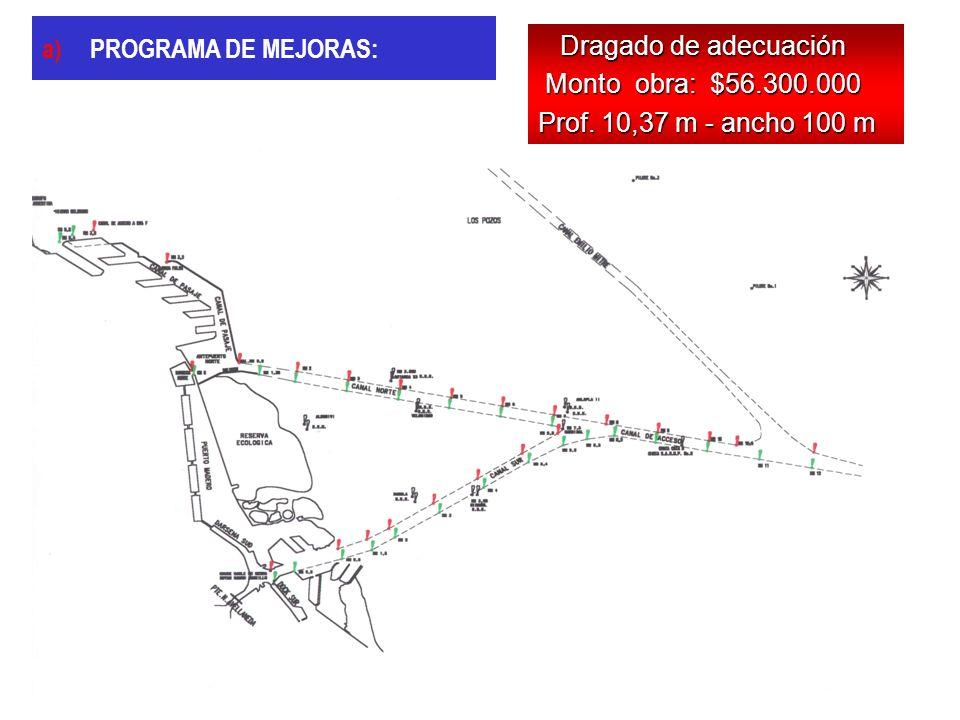 a) a)PROGRAMA DE MEJORAS: Dragado de adecuación Dragado de adecuación Monto obra: $56.300.000 Monto obra: $56.300.000 Prof. 10,37 m - ancho 100 m