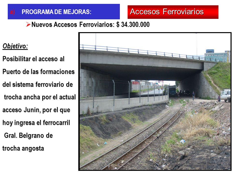 a) a)PROGRAMA DE MEJORAS: Accesos Ferroviarios Nuevos Accesos Ferroviarios: $ 34.300.000 Nuevos Accesos Ferroviarios: $ 34.300.000Objetivo: Posibilita