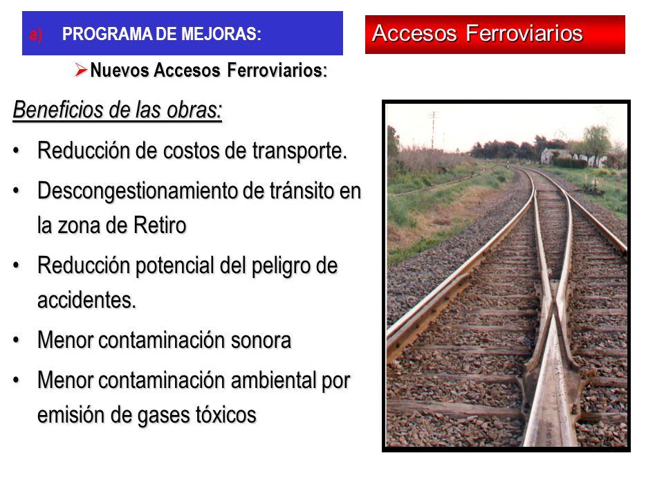 Beneficios de las obras: Reducción de costos de transporte.Reducción de costos de transporte. Descongestionamiento de tránsito en la zona de RetiroDes