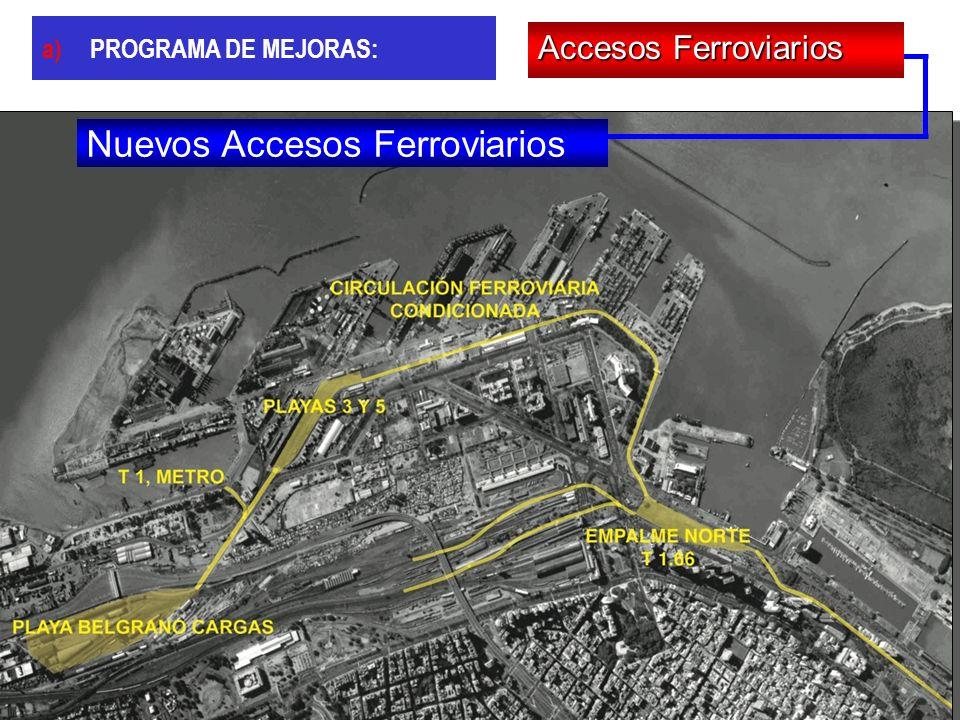 a) a)PROGRAMA DE MEJORAS: Accesos Ferroviarios Nuevos Accesos Ferroviarios