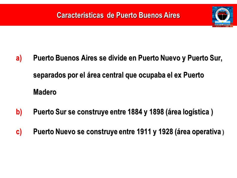 a)Puerto Buenos Aires se divide en Puerto Nuevo y Puerto Sur, separados por el área central que ocupaba el ex Puerto Madero b)Puerto Sur se construye