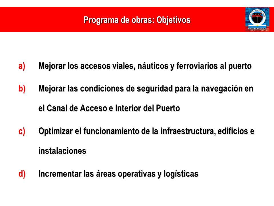 a)Mejorar los accesos viales, náuticos y ferroviarios al puerto b)Mejorar las condiciones de seguridad para la navegación en el Canal de Acceso e Inte