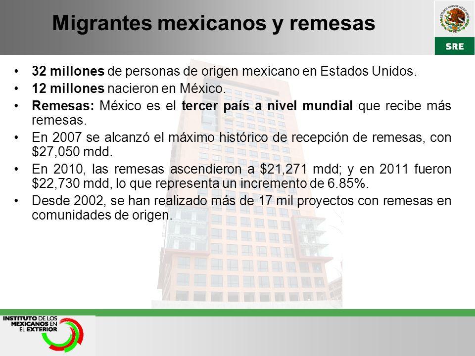 32 millones de personas de origen mexicano en Estados Unidos.