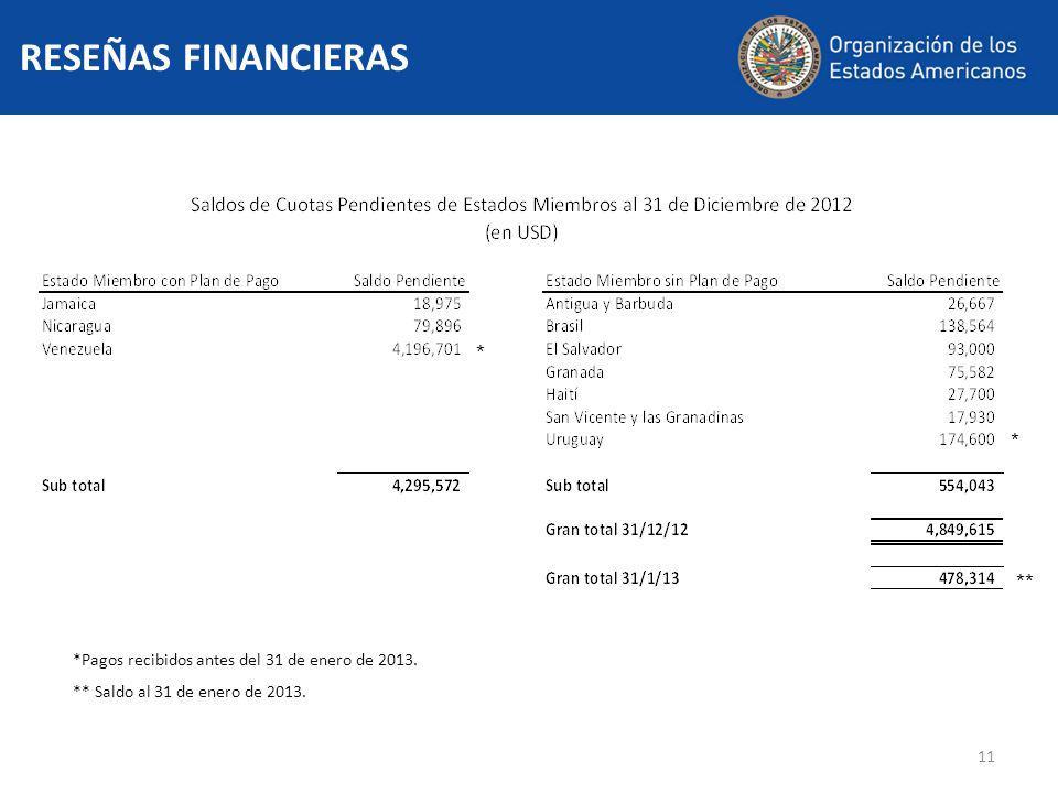 11 RESEÑAS FINANCIERAS *Pagos recibidos antes del 31 de enero de 2013.