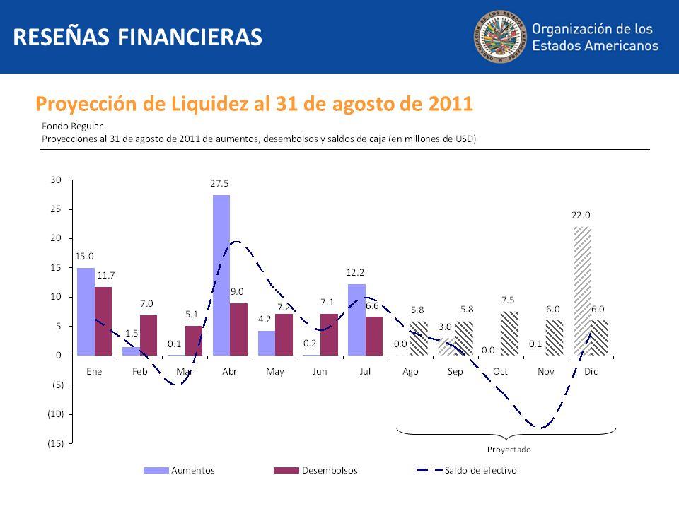 Proyección de Liquidez al 31 de agosto de 2011 RESEÑAS FINANCIERAS