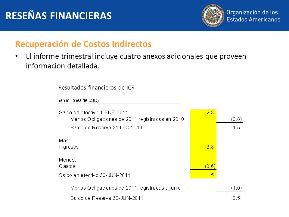 Recuperación de Costos Indirectos El informe trimestral incluye cuatro anexos adicionales que proveen información detallada.