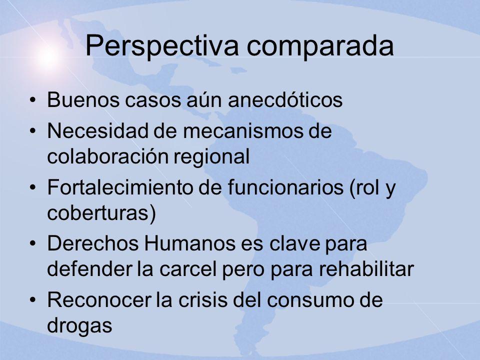 Perspectiva comparada Buenos casos aún anecdóticos Necesidad de mecanismos de colaboración regional Fortalecimiento de funcionarios (rol y coberturas)