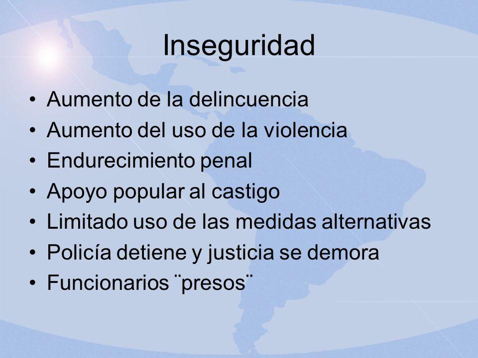 Inseguridad Aumento de la delincuencia Aumento del uso de la violencia Endurecimiento penal Apoyo popular al castigo Limitado uso de las medidas alter