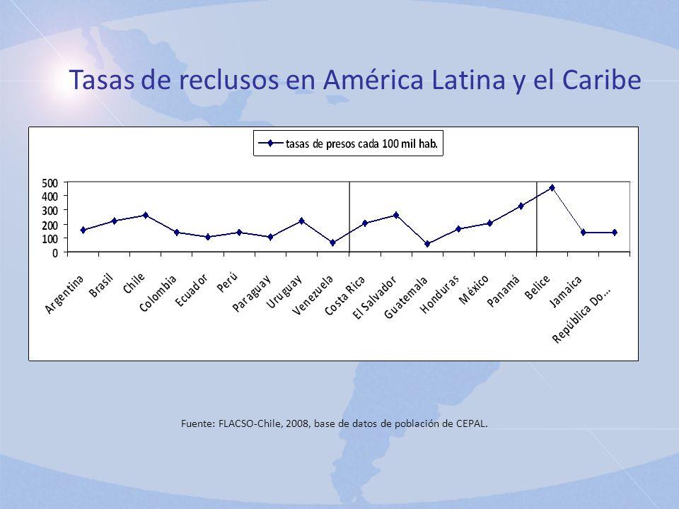 Fuente: FLACSO-Chile, 2008, base de datos de población de CEPAL. Tasas de reclusos en América Latina y el Caribe