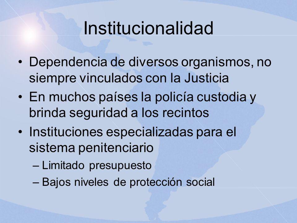 Institucionalidad Dependencia de diversos organismos, no siempre vinculados con la Justicia En muchos países la policía custodia y brinda seguridad a