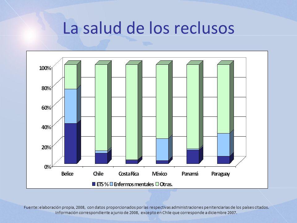 La salud de los reclusos Fuente: elaboración propia, 2008, con datos proporcionados por las respectivas administraciones penitenciarias de los países