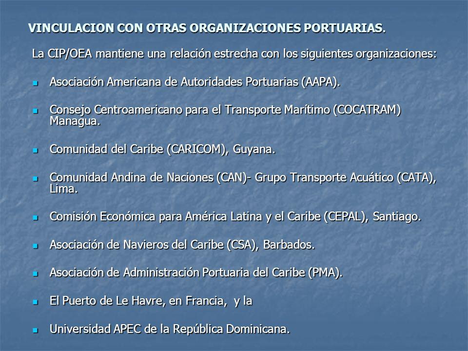 VINCULACION CON OTRAS ORGANIZACIONES PORTUARIAS.