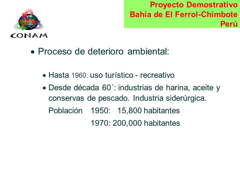 Población: 360,000 habitantes 50 % de la extracción y transformación pesquera nac. Principal siderúrgica del país. Tasa de mortalidad infantil: 43 niñ