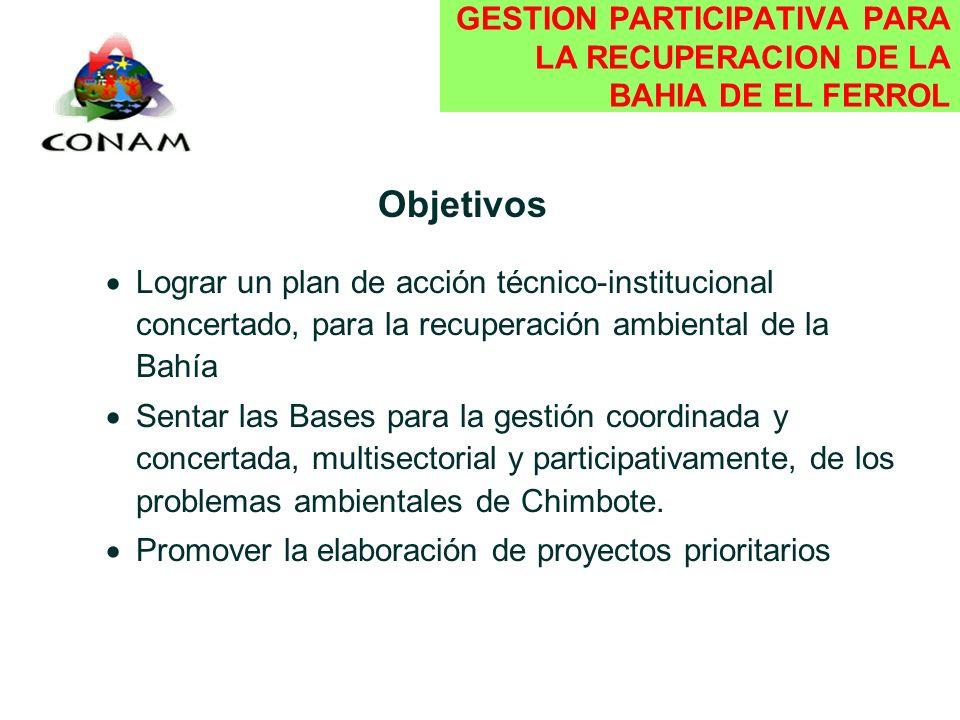 Proyecto Demostrativo Bahía de El Ferrol-Chimbote Perú