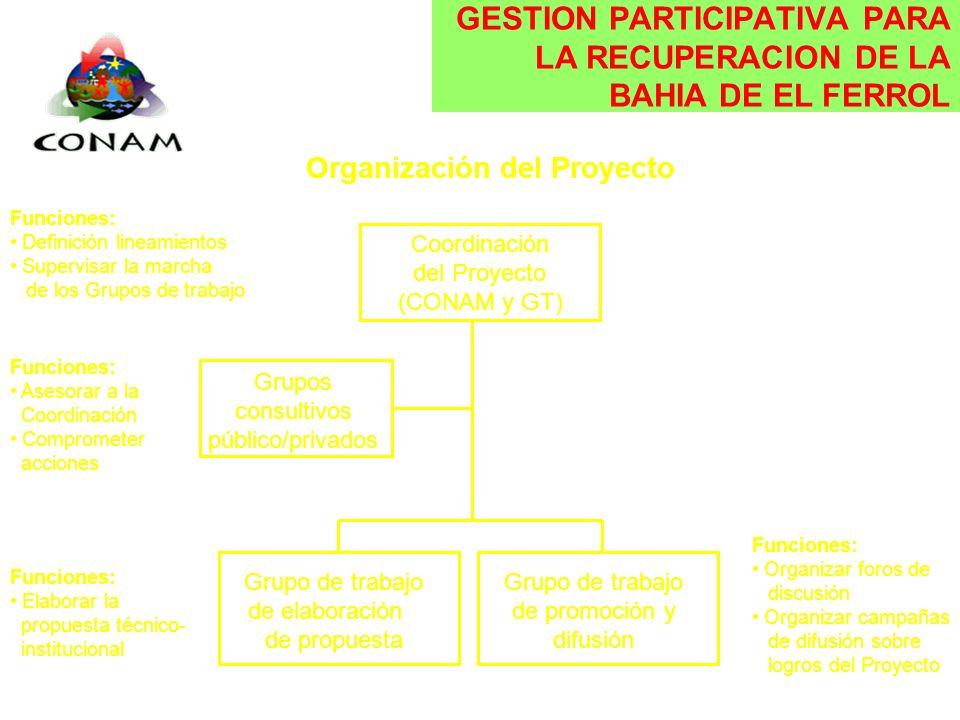 Proyecto Demostrativo Bahía de El Ferrol-Chimbote Perú Participación en: diagnóstico y análisis elaboración de alternativas decisión sobre las alterna
