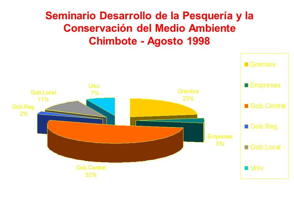 Seminario Instrumentos de Gestión Ambiental Chimbote - Agosto 1998