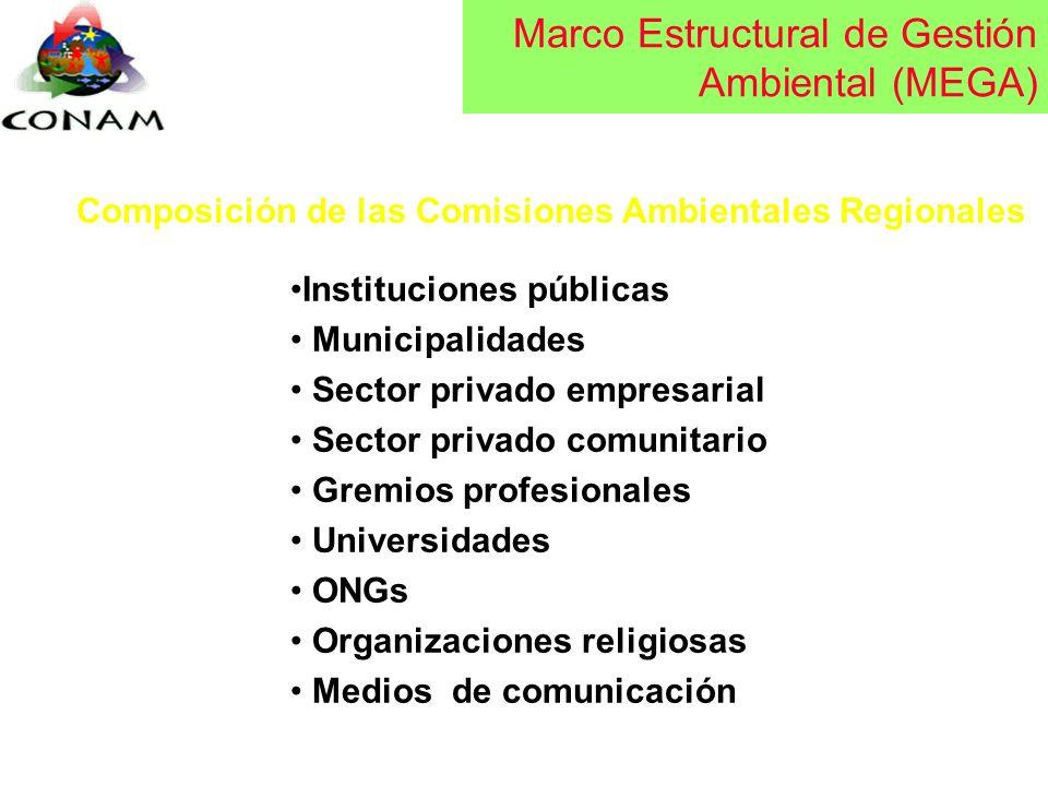 COMISION AMBIENTAL REGIONAL Aprueba prioridades y acciones promueve consenso: órgano de coordinación y concertación política estimula calidad de proce