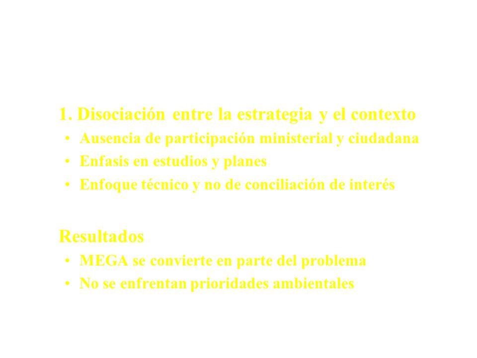 Av. San Borja Norte 226 - Lima Página WEB : www.conam.gob.pe E - Mail : conam@conam.gob.pe Telf. (51-1) 225-5370 Fax (51-1) 225-5369