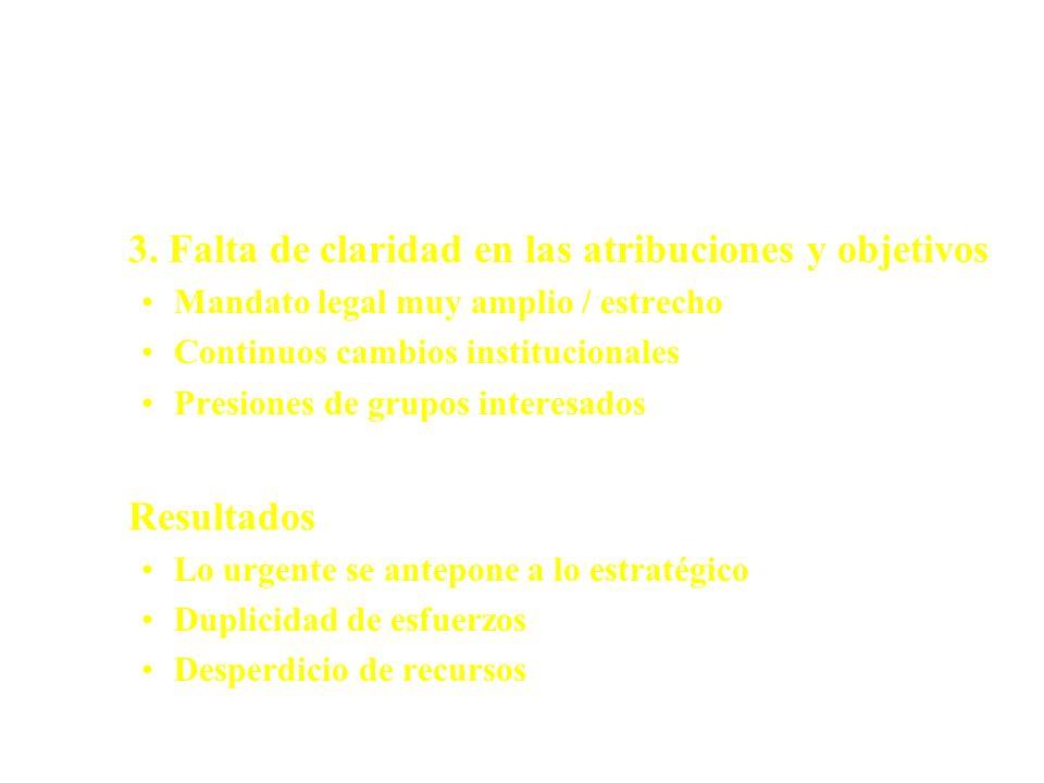 Potenciales Escenarios - (cont.) 2. Debilidad política : El costo de innovar Nivel institucional inadecuado Baja prioridad de lo ambiental en el conte