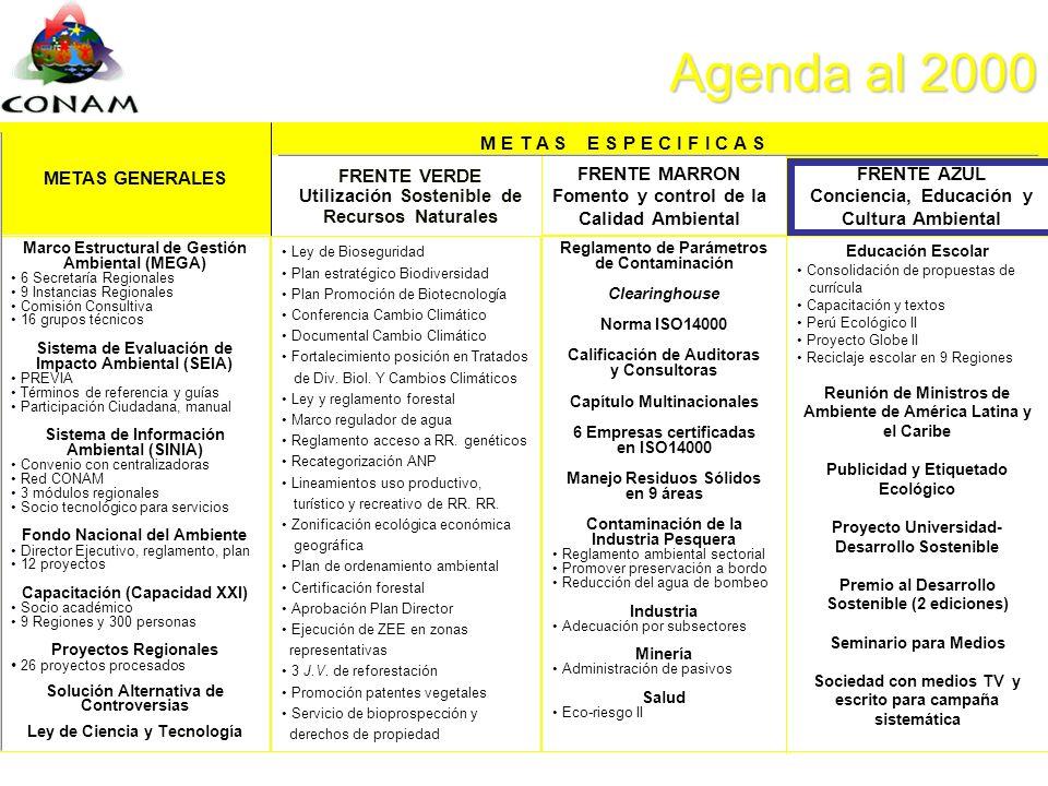 Proyecto Demostrativo Bahía de El Ferrol-Chimbote Perú Convenio OEA - CONAM : 26 de Junio Plazo de ejecución: 8 meses.