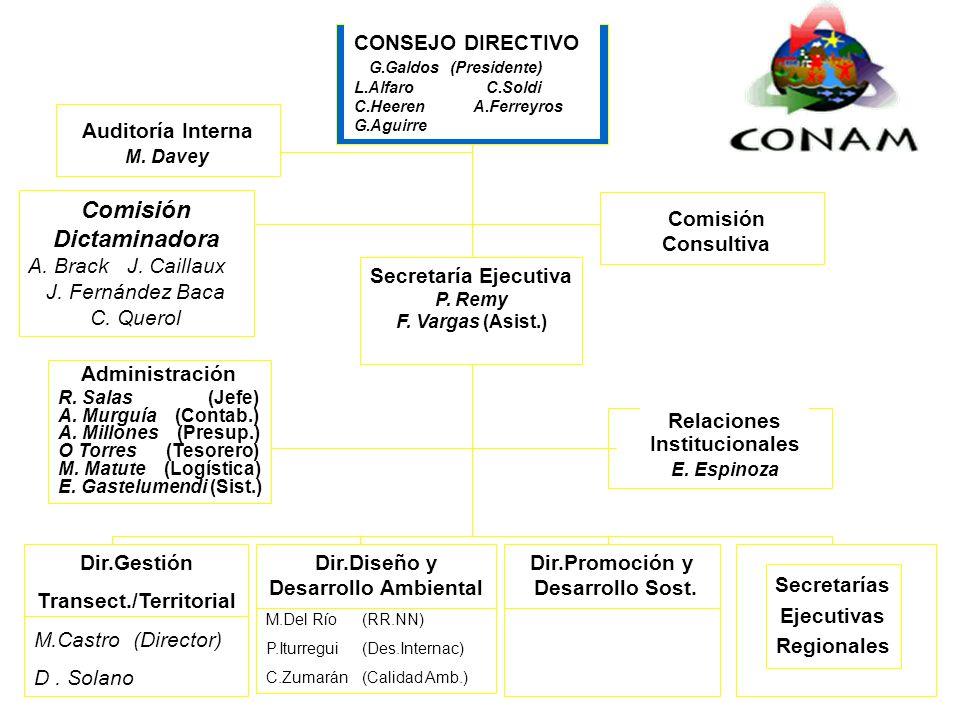 Marco Estructural de Gestión Ambiental (MEGA) 6 Secretaría Regionales 9 Instancias Regionales Comisión Consultiva 16 grupos técnicos Sistema de Evalua