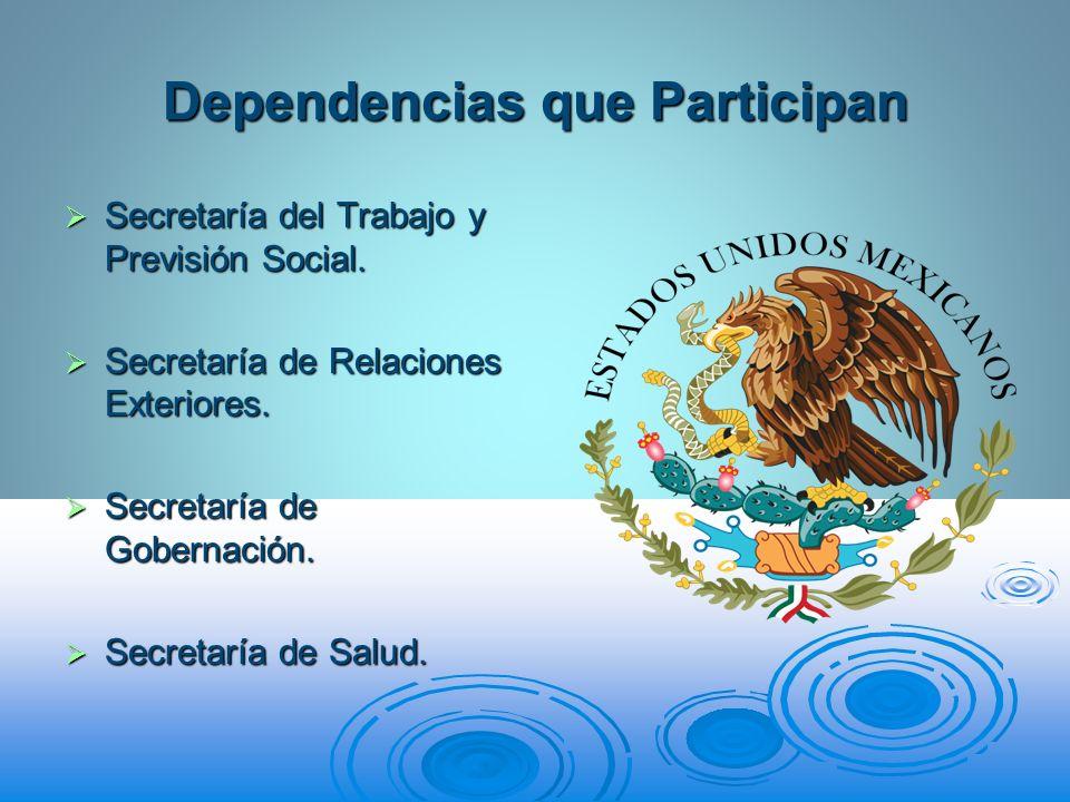 Dependencias que Participan Secretaría del Trabajo y Previsión Social. Secretaría del Trabajo y Previsión Social. Secretaría de Relaciones Exteriores.