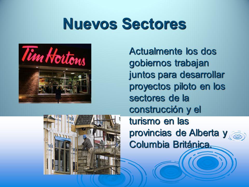 Nuevos Sectores Actualmente los dos gobiernos trabajan juntos para desarrollar proyectos piloto en los sectores de la construcción y el turismo en las
