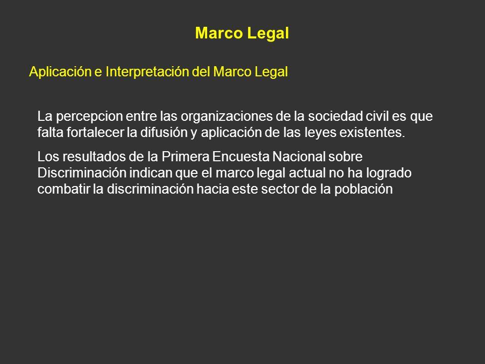 Marco Legal Aplicación e Interpretación del Marco Legal La percepcion entre las organizaciones de la sociedad civil es que falta fortalecer la difusió