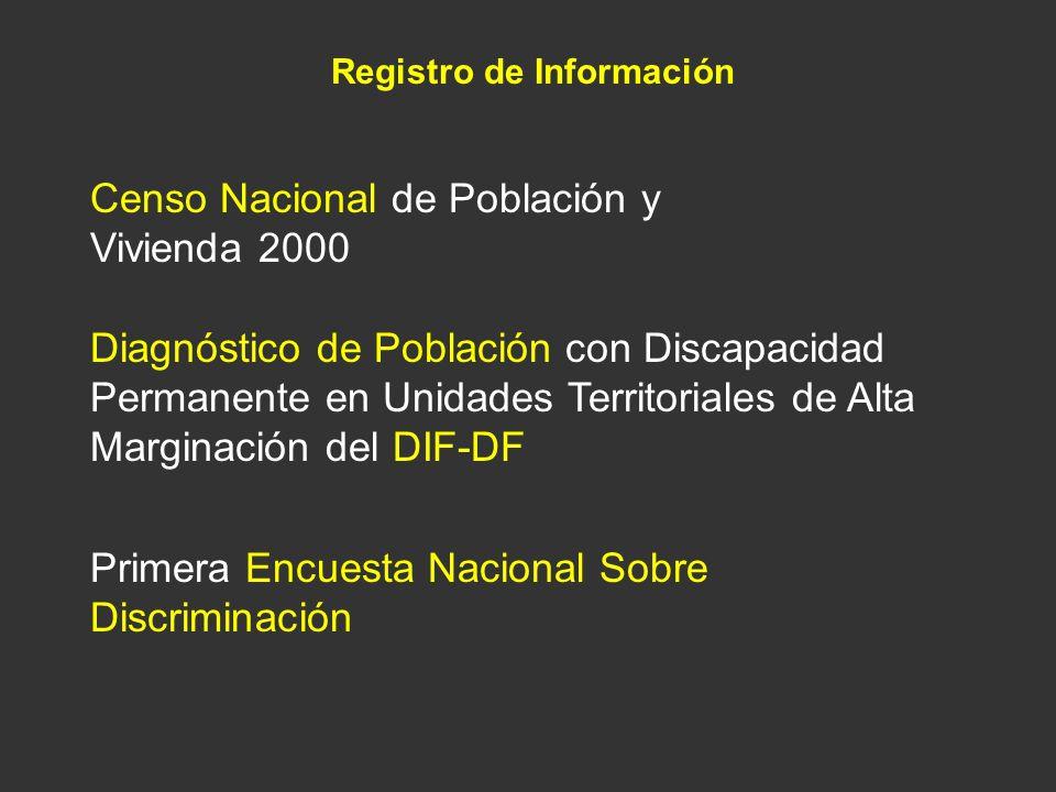 Registro de Información Censo Nacional de Población y Vivienda 2000 Diagnóstico de Población con Discapacidad Permanente en Unidades Territoriales de