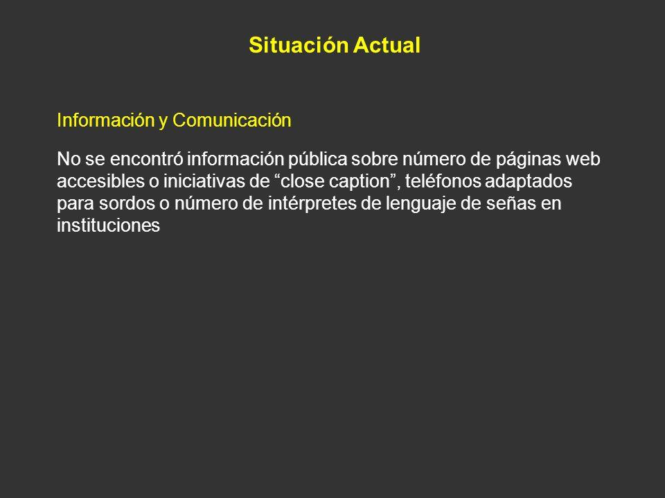 Situación Actual Información y Comunicación No se encontró información pública sobre número de páginas web accesibles o iniciativas de close caption,