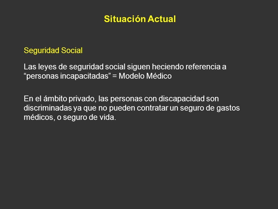 Situación Actual Seguridad Social Las leyes de seguridad social siguen heciendo referencia a personas incapacitadas = Modelo Médico En el ámbito priva