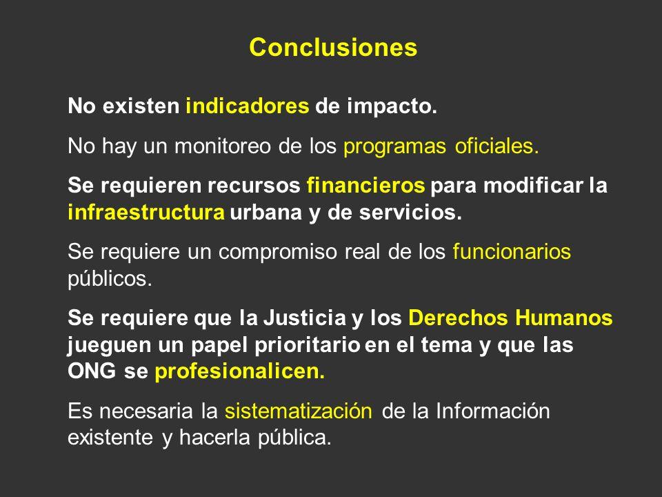 Conclusiones No existen indicadores de impacto. No hay un monitoreo de los programas oficiales. Se requieren recursos financieros para modificar la in