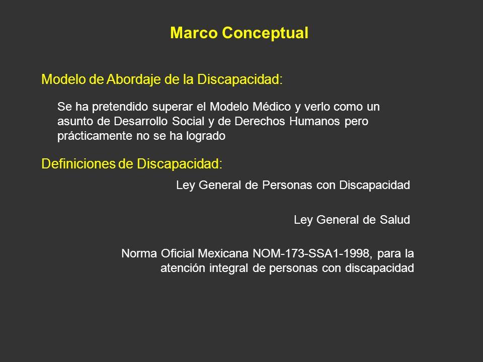Marco Conceptual Definiciones de Discapacidad: Norma Oficial Mexicana NOM-173-SSA1-1998, para la atención integral de personas con discapacidad Ley Ge