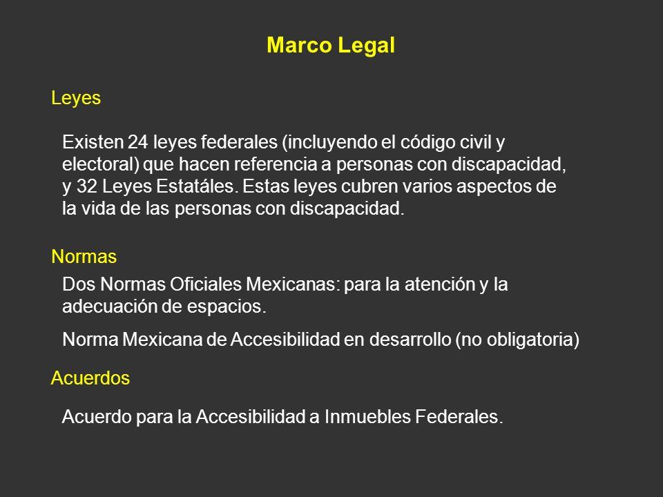 Marco Legal Leyes Existen 24 leyes federales (incluyendo el código civil y electoral) que hacen referencia a personas con discapacidad, y 32 Leyes Est