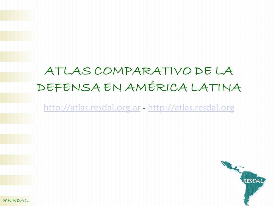 ATLAS COMPARATIVO DE LA DEFENSA EN AMÉRICA LATINA http://atlas.resdal.org.arhttp://atlas.resdal.org.ar - http://atlas.resdal.orghttp://atlas.resdal.or