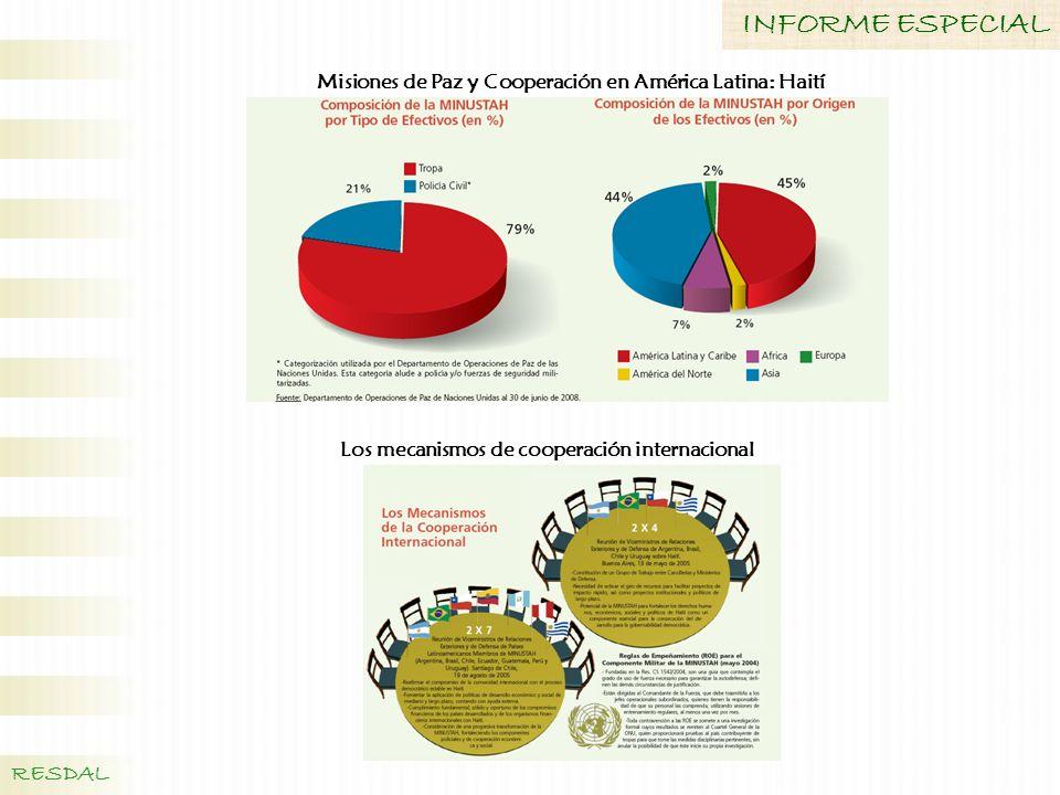 Misiones de Paz y Cooperación en América Latina: Haití INFORME ESPECIAL Los mecanismos de cooperación internacional RESDAL