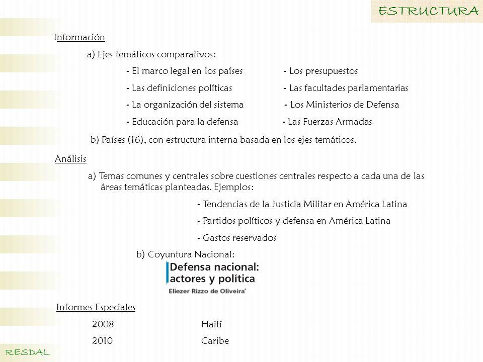 ESTRUCTURA RESDAL Información a) Ejes temáticos comparativos: - El marco legal en los países - Los presupuestos - Las definiciones políticas - Las fac