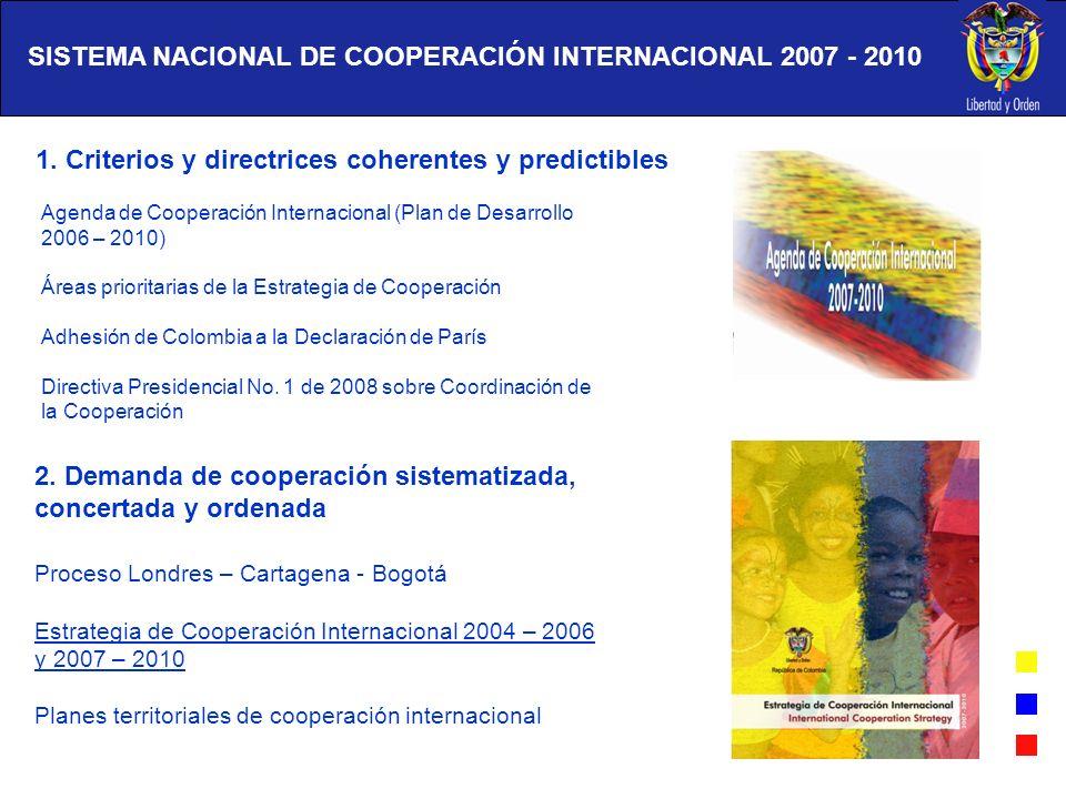 SISTEMA NACIONAL DE COOPERACIÓN INTERNACIONAL 2007 - 2010 1. Criterios y directrices coherentes y predictibles Agenda de Cooperación Internacional (Pl