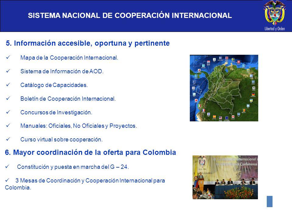 SISTEMA NACIONAL DE COOPERACIÓN INTERNACIONAL 5. Información accesible, oportuna y pertinente Mapa de la Cooperación Internacional. Sistema de Informa