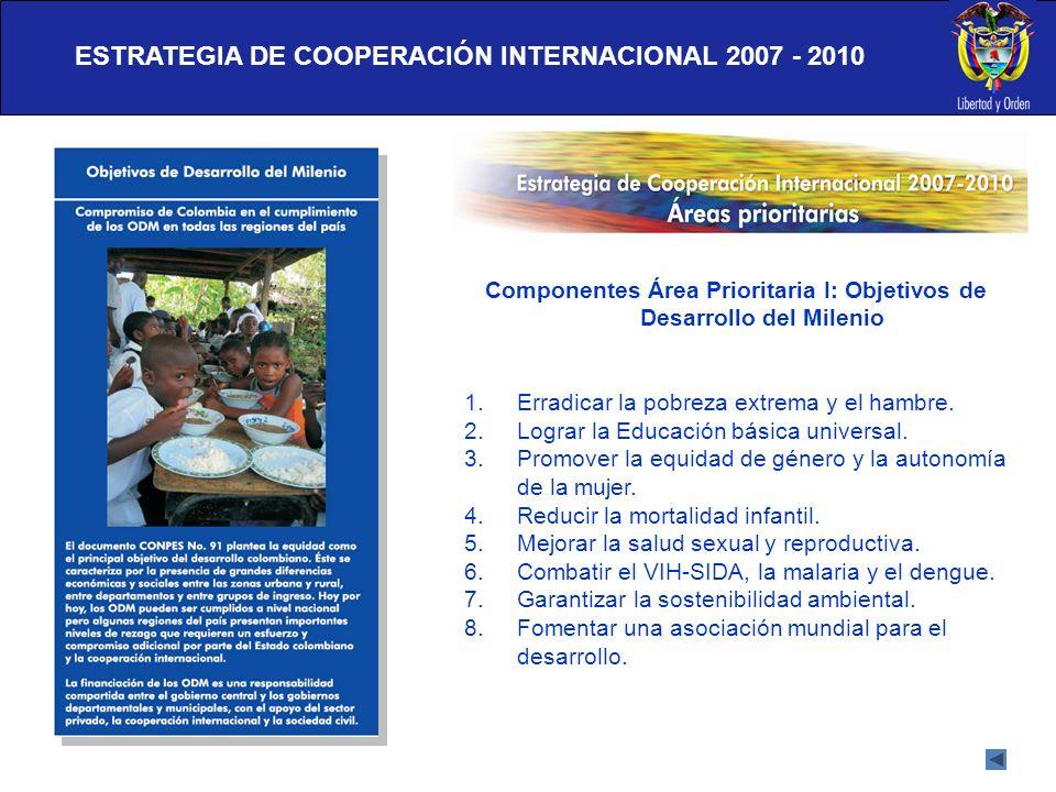 ESTRATEGIA DE COOPERACIÓN INTERNACIONAL 2007 - 2010 Componentes Área Prioritaria I: Objetivos de Desarrollo del Milenio 1.Erradicar la pobreza extrema