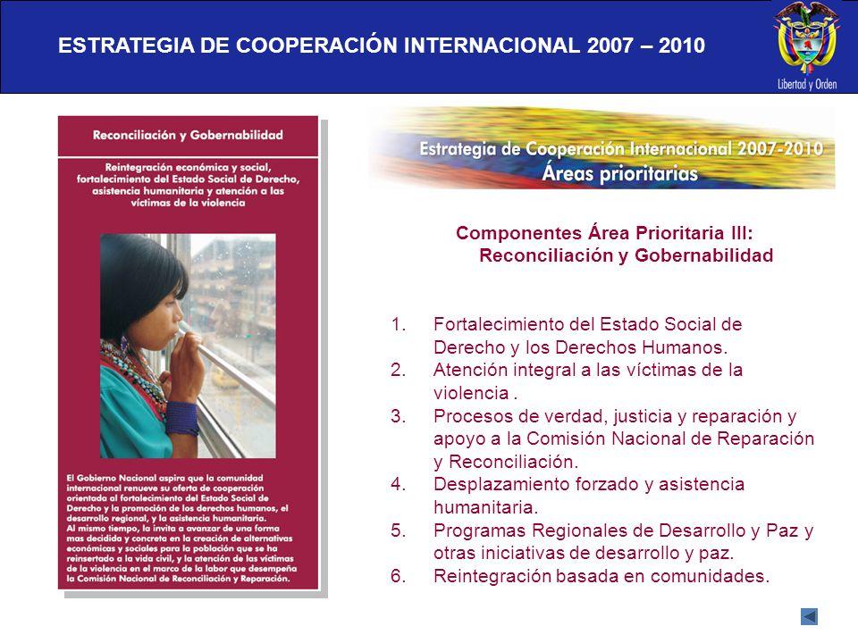 ESTRATEGIA DE COOPERACIÓN INTERNACIONAL 2007 – 2010 Componentes Área Prioritaria III: Reconciliación y Gobernabilidad 1.Fortalecimiento del Estado Soc