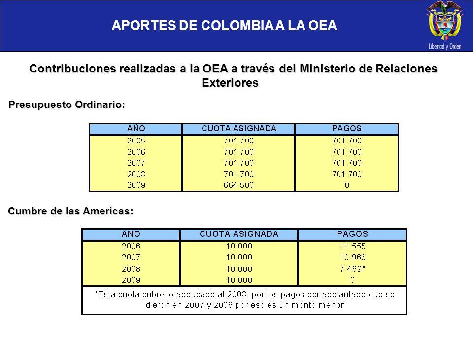 APORTES DE COLOMBIA A LA OEA Contribuciones realizadas a la OEA a través del Ministerio de Relaciones Exteriores Contribuciones realizadas a la OEA a