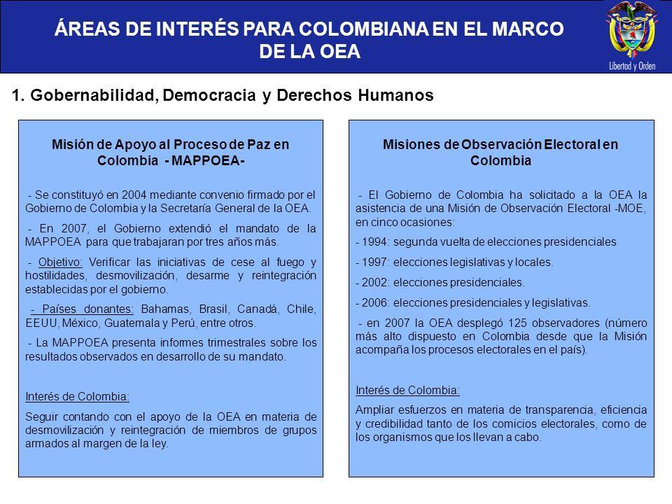 ÁREAS DE INTERÉS PARA COLOMBIANA EN EL MARCO DE LA OEA 1. Gobernabilidad, Democracia y Derechos Humanos Misión de Apoyo al Proceso de Paz en Colombia
