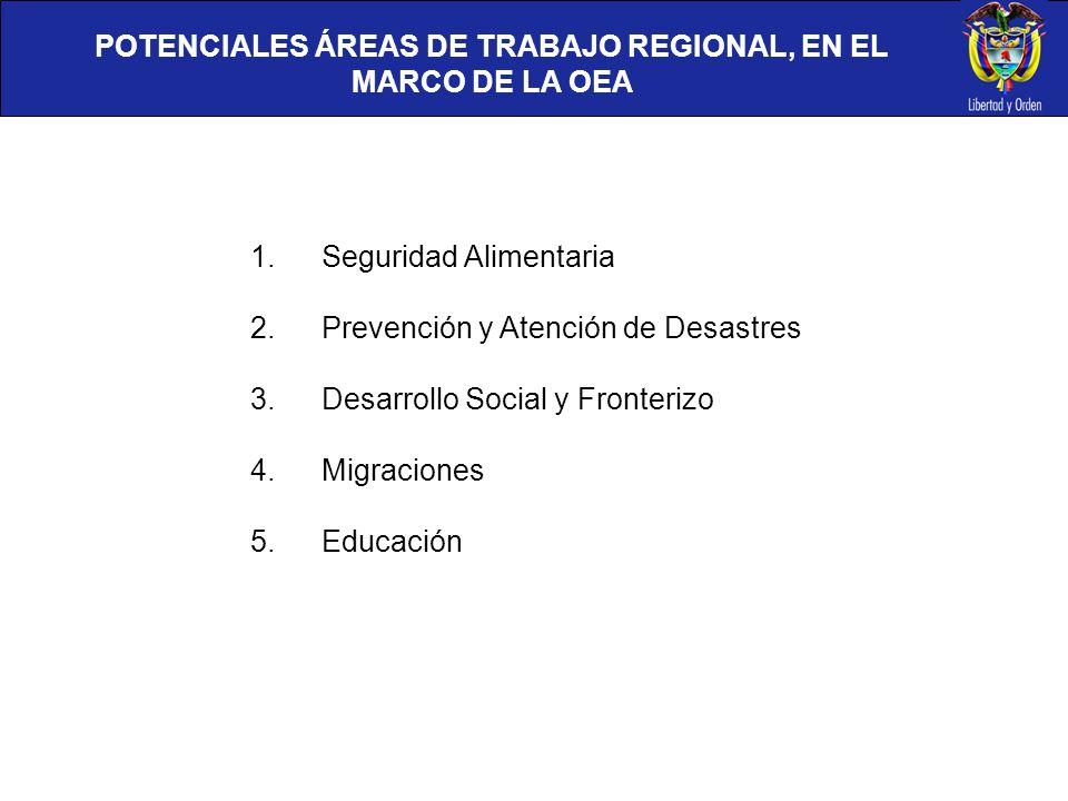 1.Seguridad Alimentaria 2.Prevención y Atención de Desastres 3.Desarrollo Social y Fronterizo 4.Migraciones 5.Educación POTENCIALES ÁREAS DE TRABAJO R