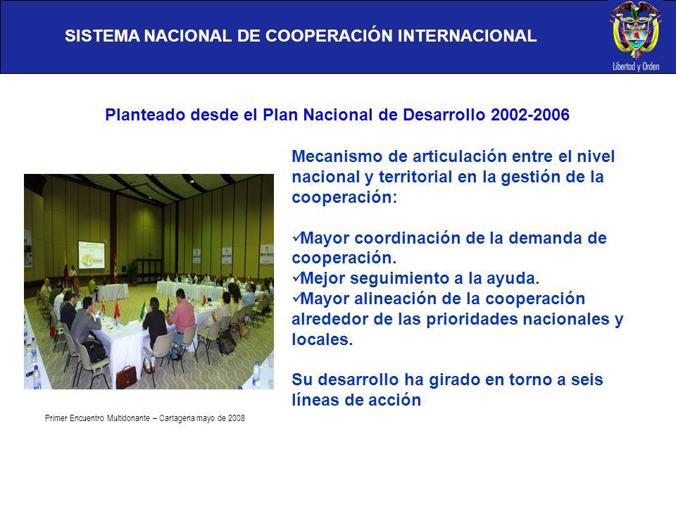 SISTEMA NACIONAL DE COOPERACIÓN INTERNACIONAL Mecanismo de articulación entre el nivel nacional y territorial en la gestión de la cooperación: Mayor c