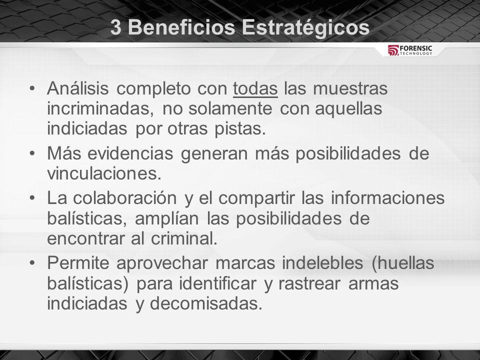 3 Beneficios Estratégicos Análisis completo con todas las muestras incriminadas, no solamente con aquellas indiciadas por otras pistas.